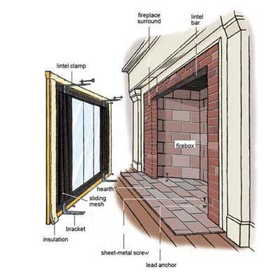 black fireplace series doors wood heatilator quot amazon dp glass com
