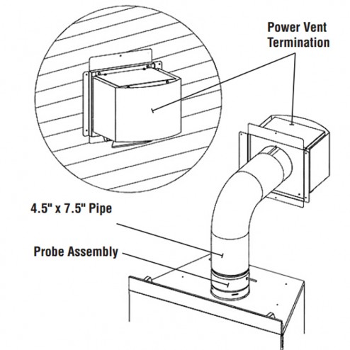 IHP Superior LSMPVK Power Vent Kit